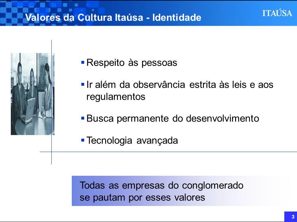 Valores da Cultura Itaúsa - Identidade