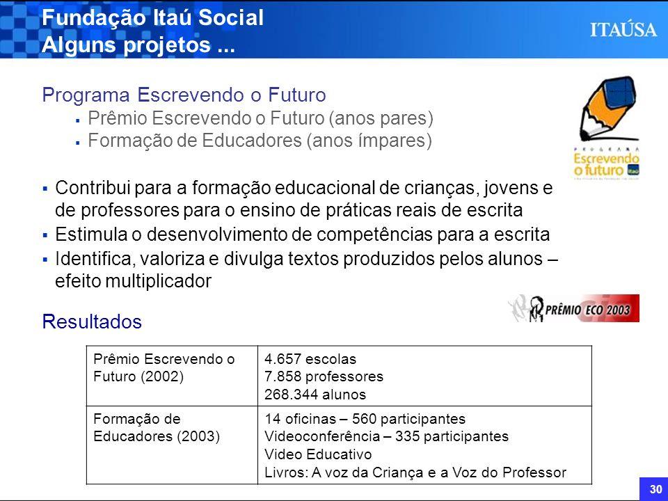 Fundação Itaú Social Alguns projetos ... Programa Escrevendo o Futuro