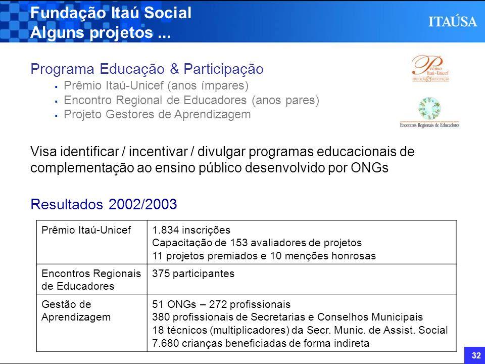 Fundação Itaú Social Alguns projetos ...