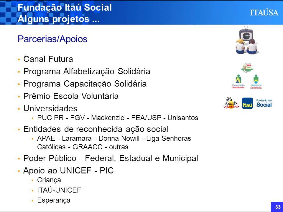 Fundação Itaú Social Alguns projetos ... Parcerias/Apoios Canal Futura
