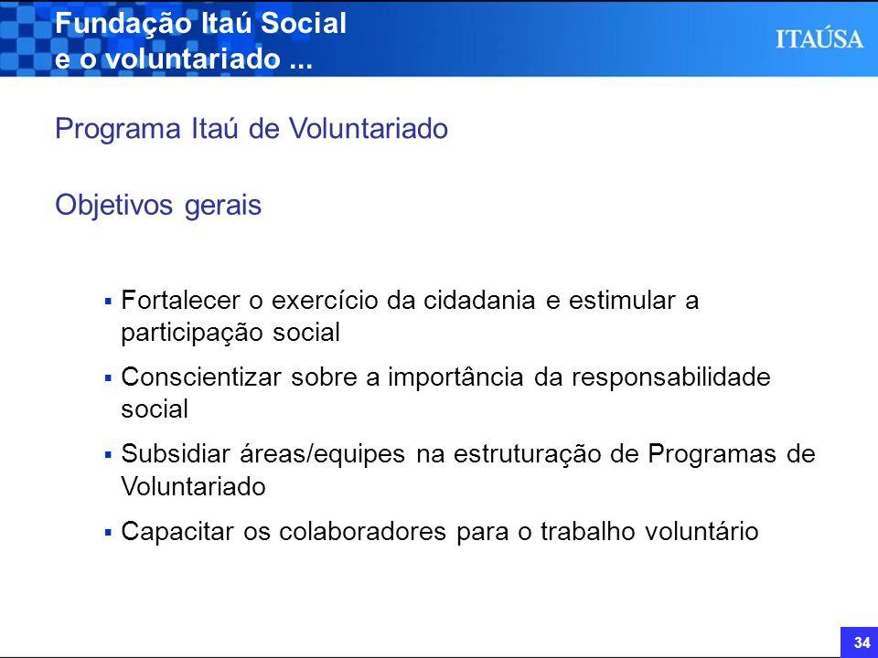 Programa Itaú de Voluntariado
