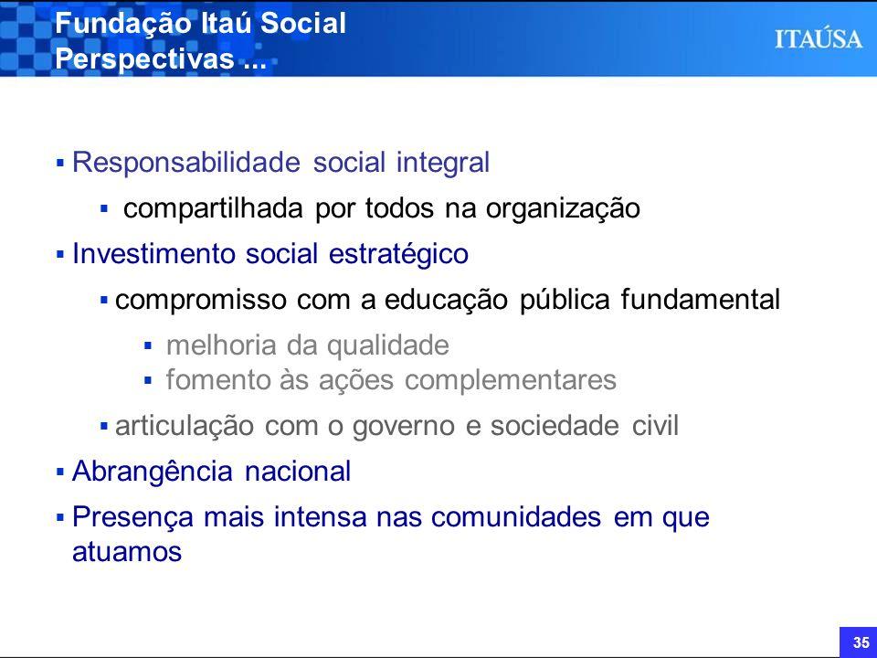 Fundação Itaú Social Perspectivas ... Responsabilidade social integral. compartilhada por todos na organização.