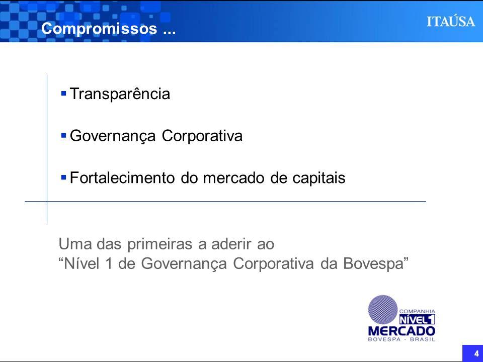 Compromissos ... Transparência. Governança Corporativa. Fortalecimento do mercado de capitais. Uma das primeiras a aderir ao.