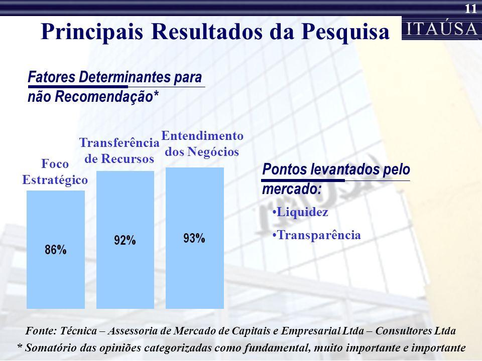 Entendimento dos Negócios Transferência de Recursos