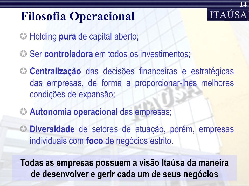 Filosofia Operacional