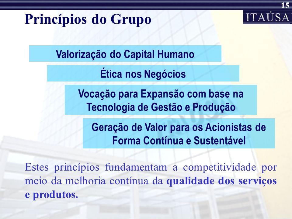 Princípios do Grupo Valorização do Capital Humano Ética nos Negócios
