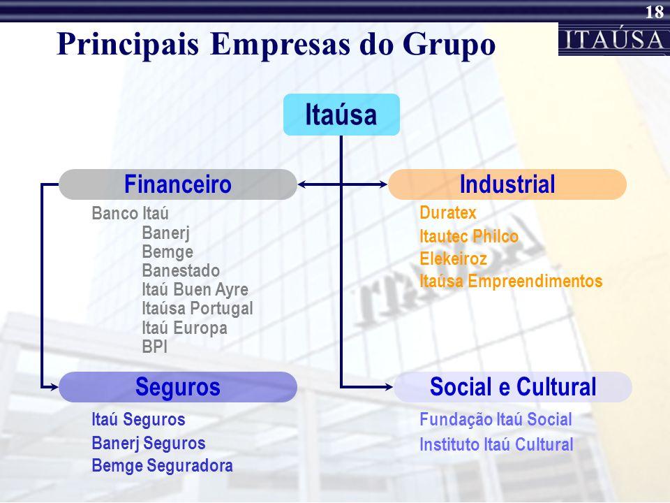 Principais Empresas do Grupo