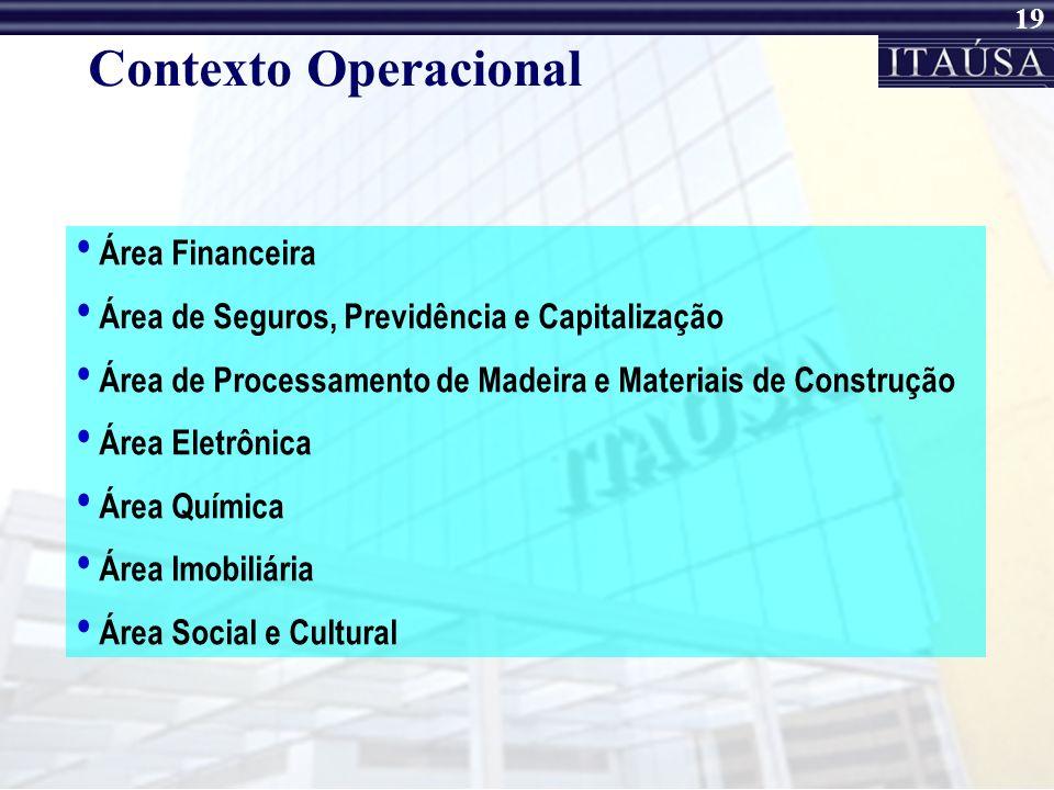 Contexto Operacional Área Financeira