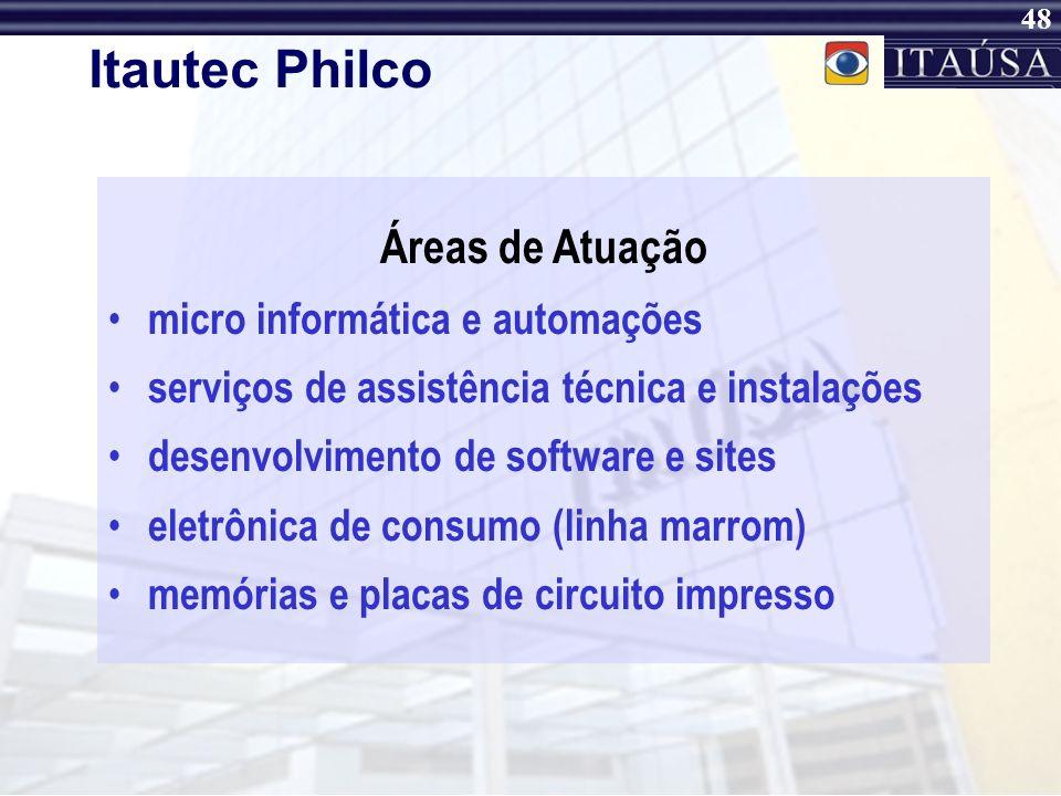 Itautec Philco Áreas de Atuação micro informática e automações