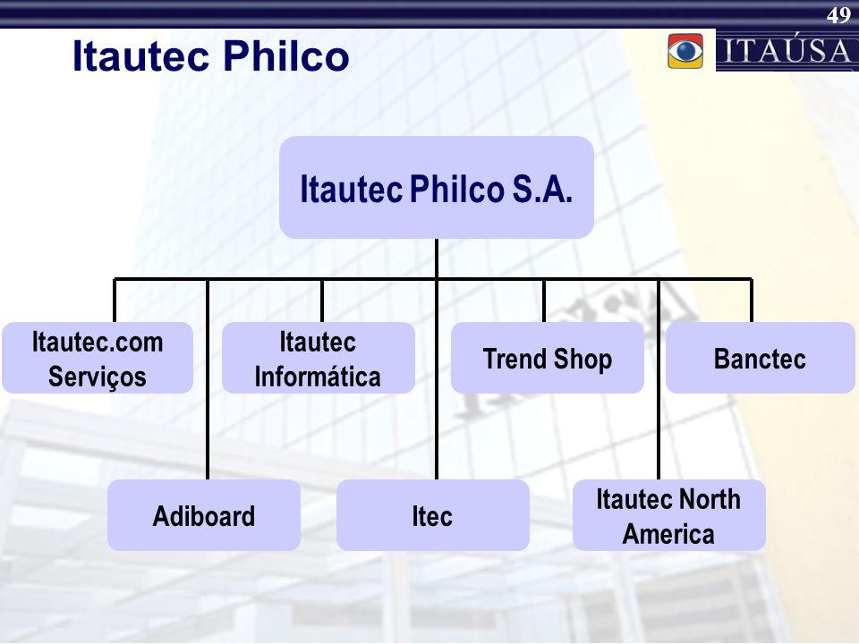 Itautec Philco Itautec Philco S.A. Itautec.com Serviços Itautec