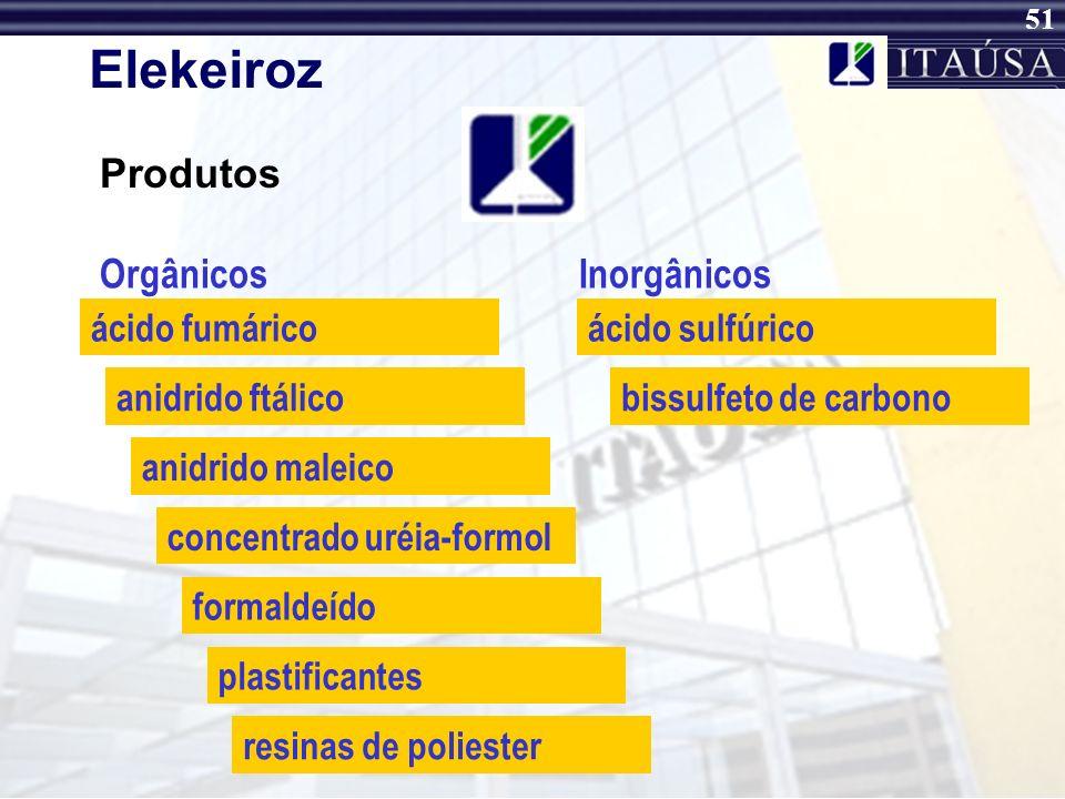 Elekeiroz Produtos Orgânicos Inorgânicos ácido fumárico