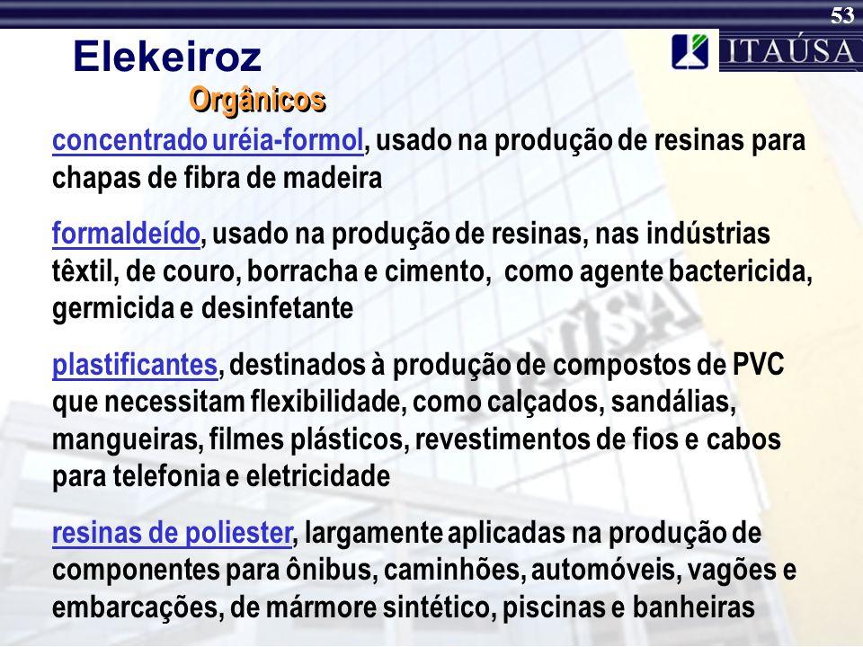 Elekeiroz Orgânicos. concentrado uréia-formol, usado na produção de resinas para chapas de fibra de madeira.