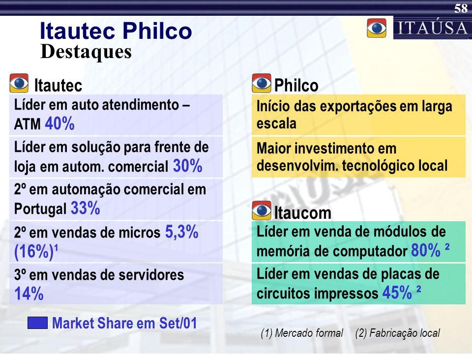 Itautec Philco Destaques Itautec Philco Itaucom