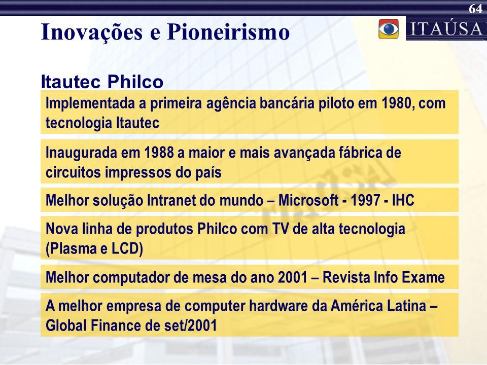 Inovações e Pioneirismo