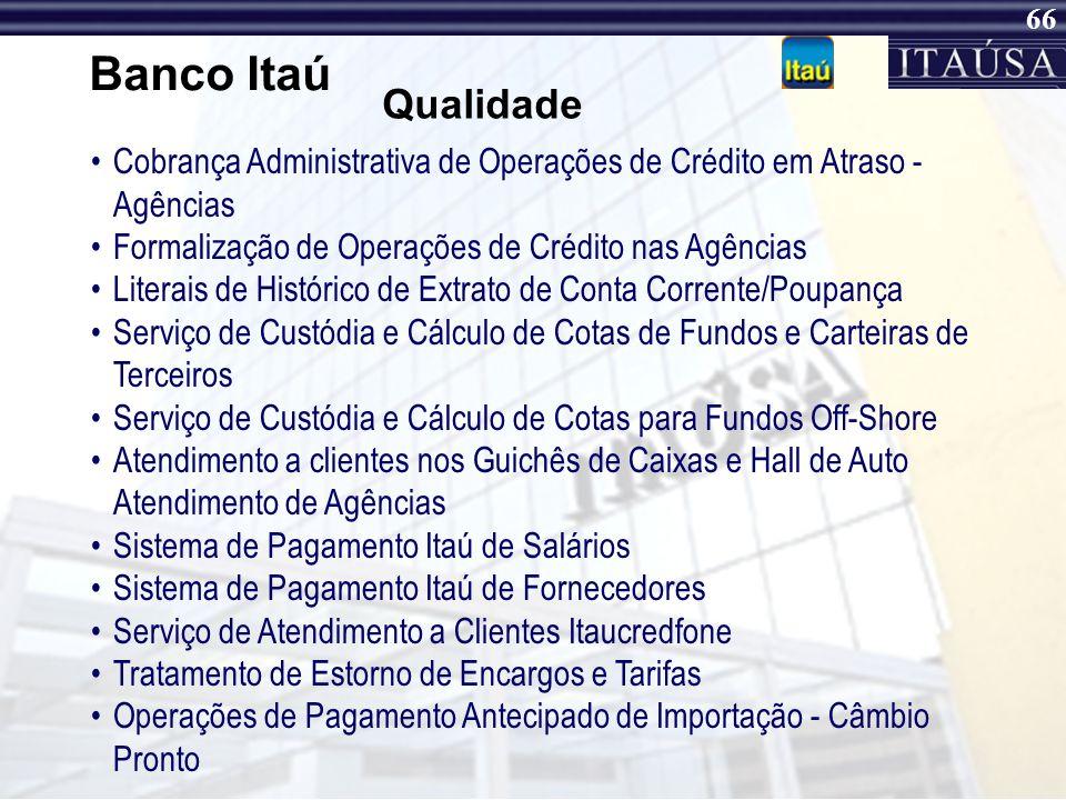 Banco Itaú Qualidade. Cobrança Administrativa de Operações de Crédito em Atraso - Agências. Formalização de Operações de Crédito nas Agências.