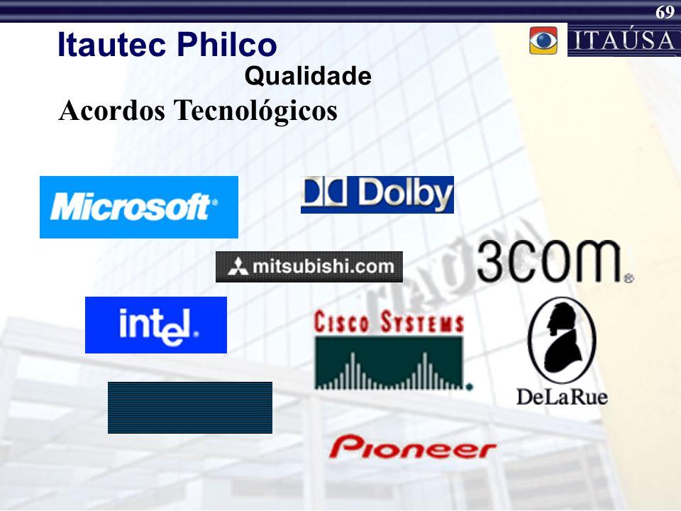 Itautec Philco Qualidade Acordos Tecnológicos