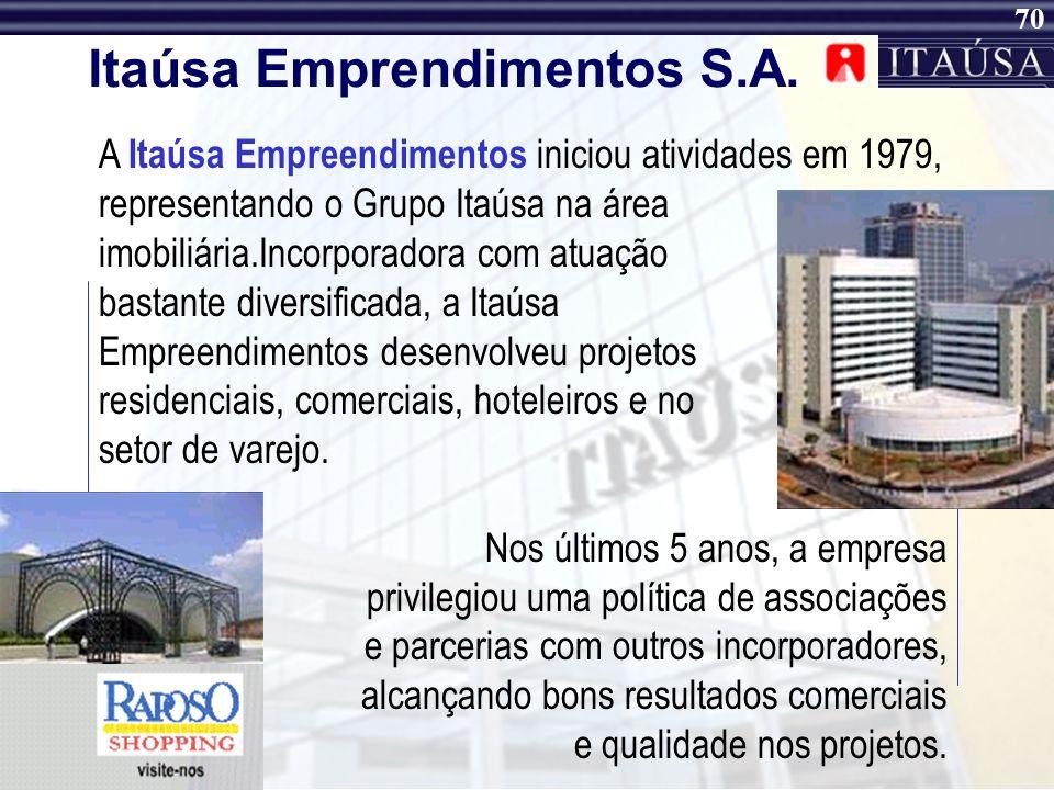 Itaúsa Emprendimentos S.A.