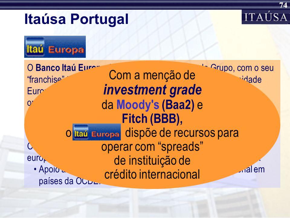 Itaúsa Portugal investment grade Com a menção de da Moody s (Baa2) e