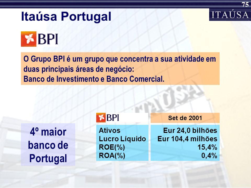 4º maior banco de Portugal