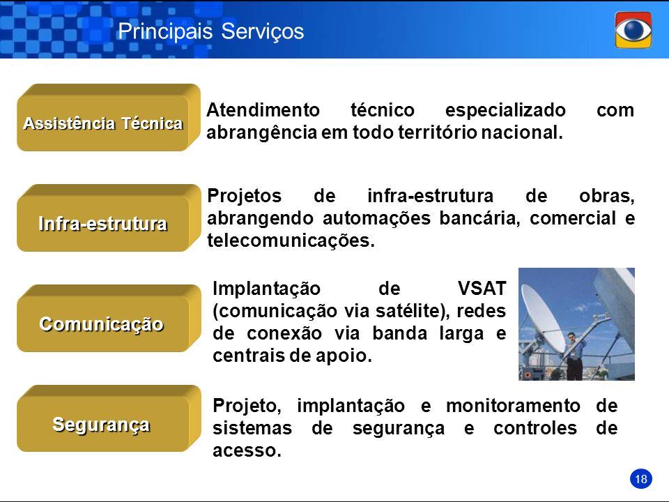 Principais Serviços Assistência Técnica. Atendimento técnico especializado com abrangência em todo território nacional.
