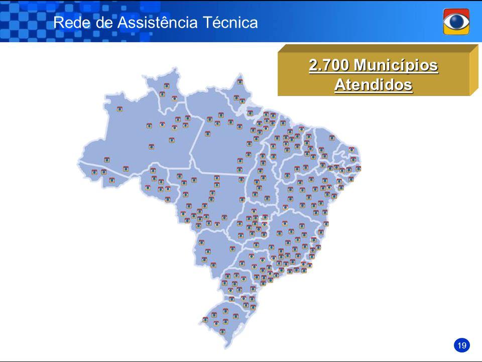Rede de Assistência Técnica