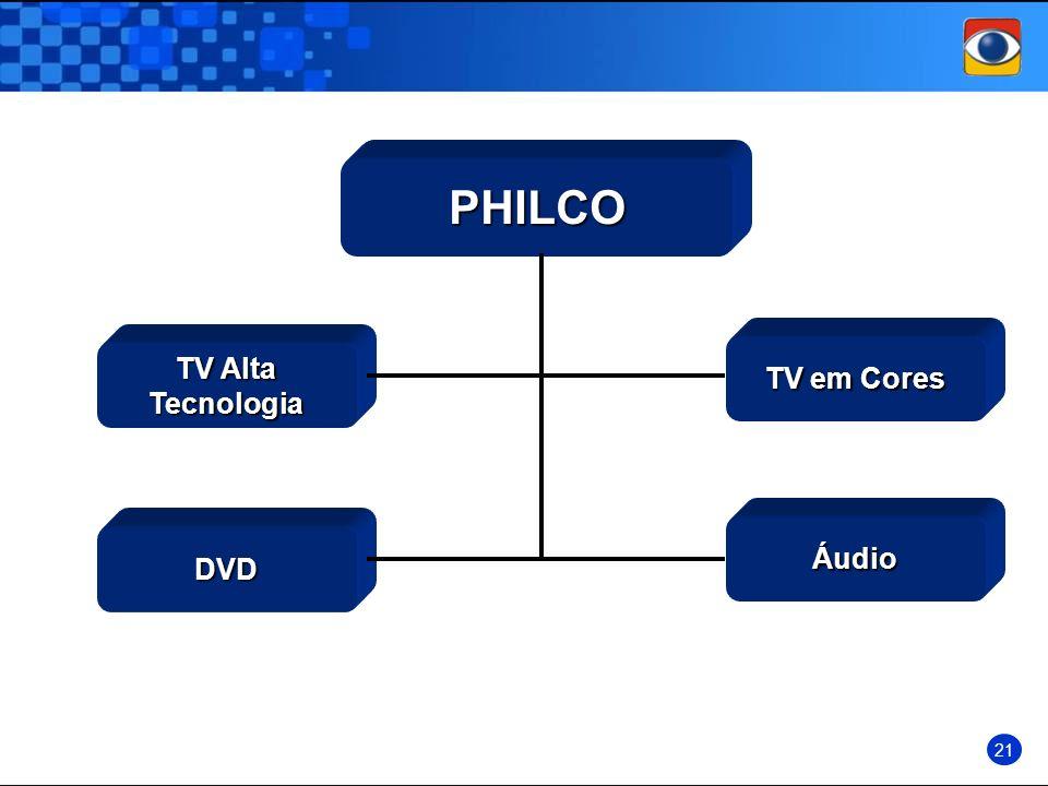 PHILCO TV em Cores TV Alta Tecnologia Áudio DVD 21