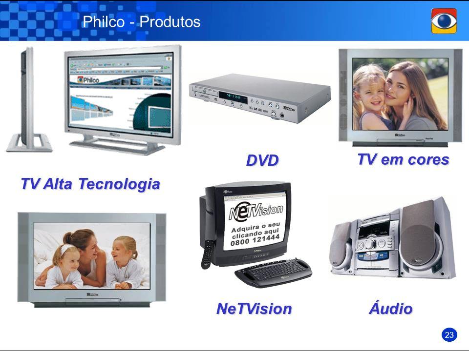 DVD TV em cores TV Alta Tecnologia NeTVision Áudio