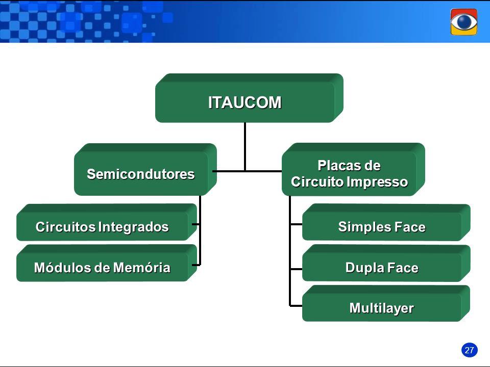ITAUCOM Semicondutores Placas de Circuito Impresso