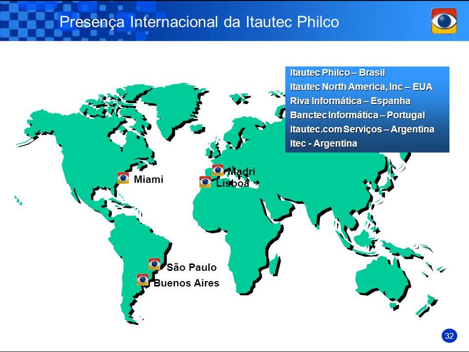 Presença Internacional da Itautec Philco