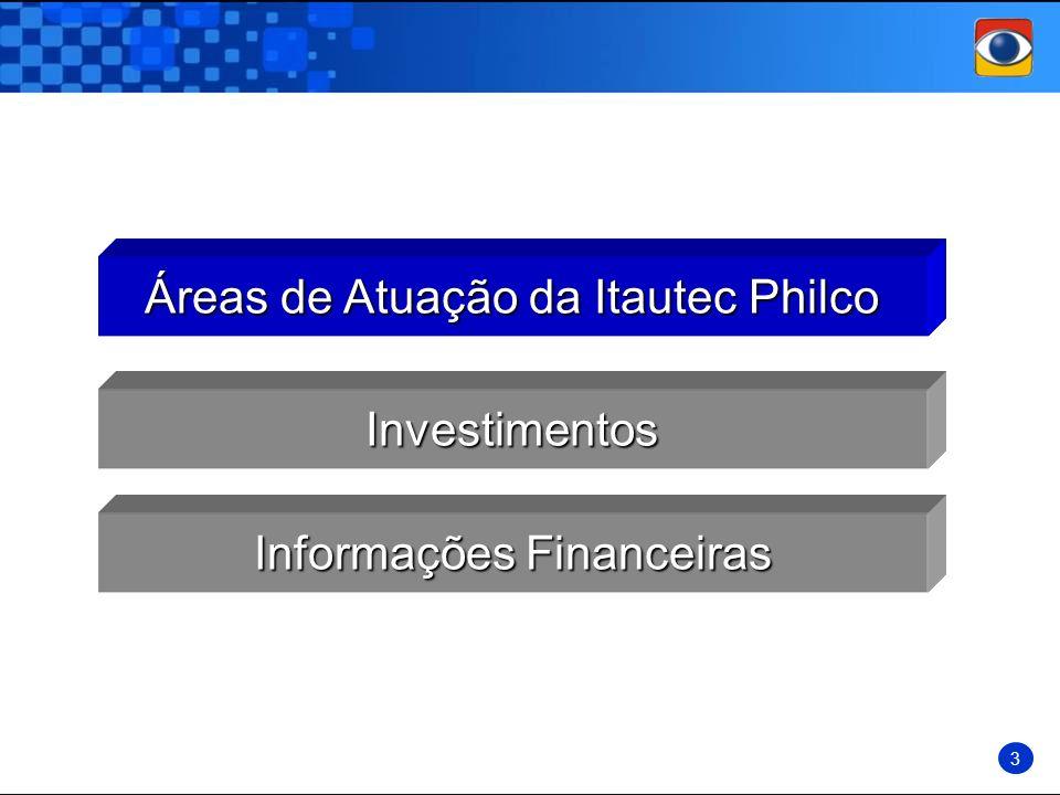 Áreas de Atuação da Itautec Philco