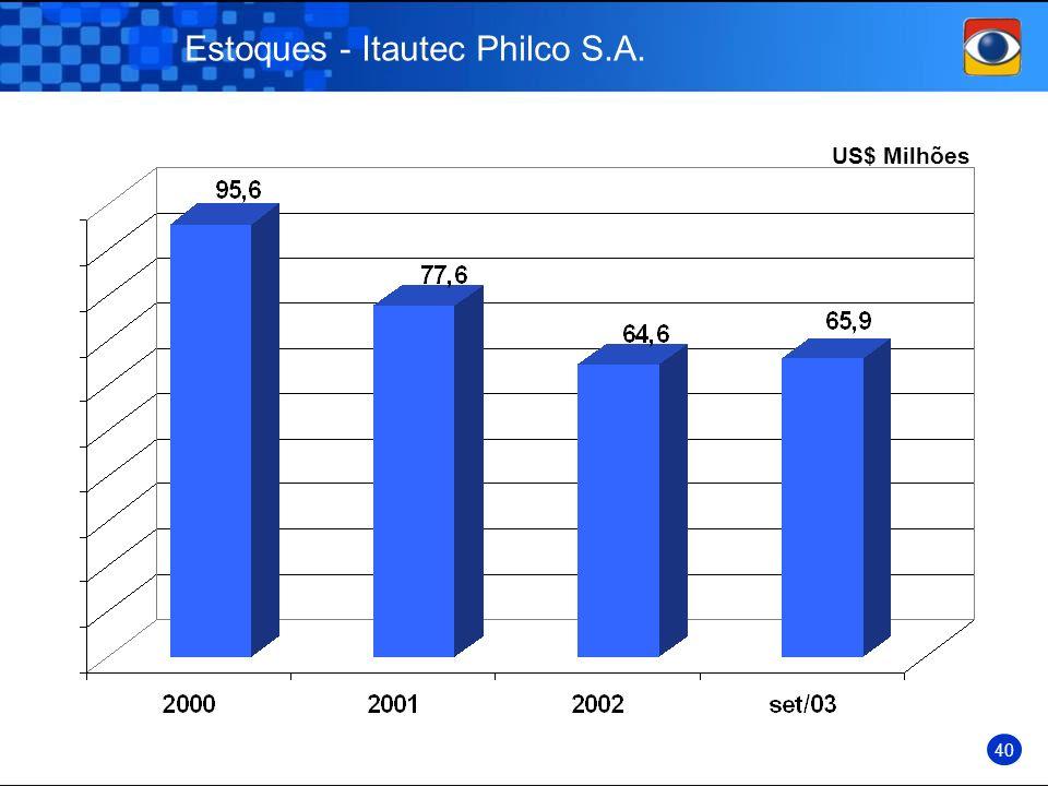 Estoques - Itautec Philco S.A.