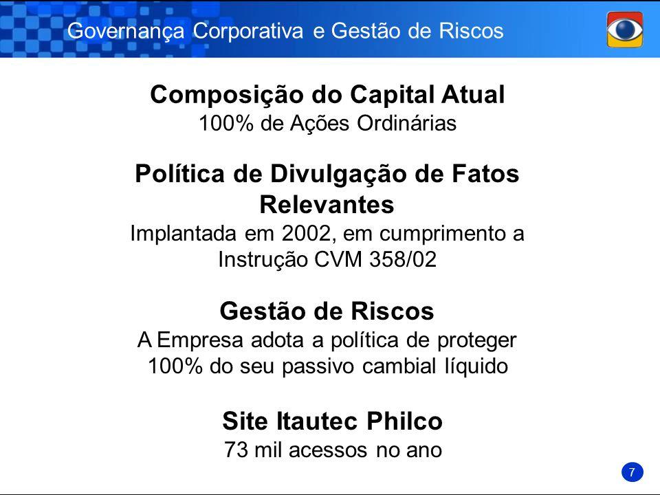 Composição do Capital Atual Política de Divulgação de Fatos Relevantes