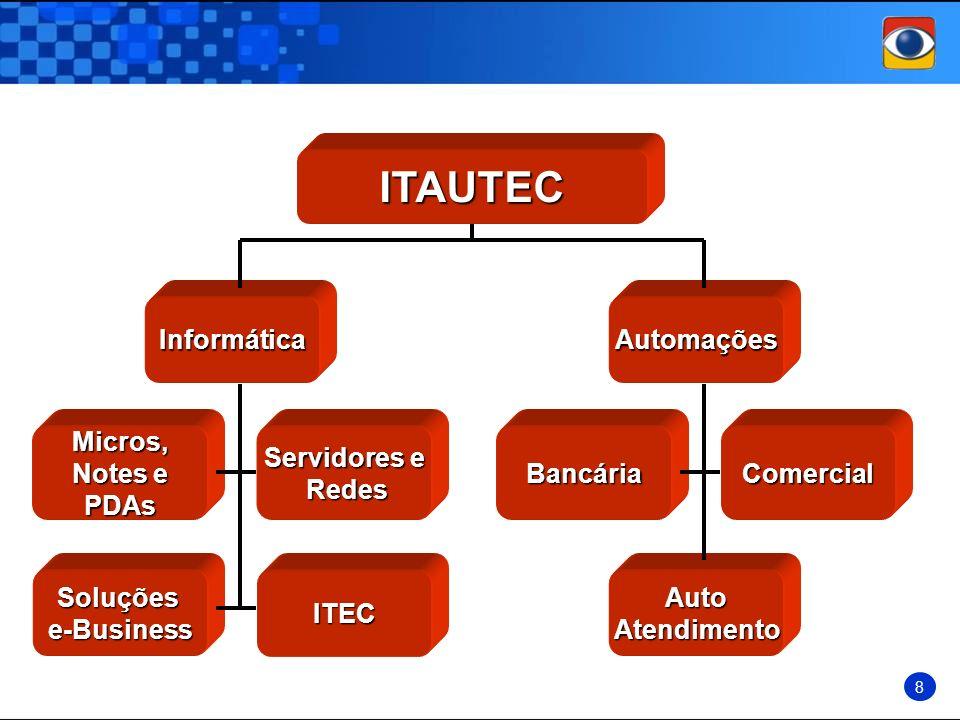 ITAUTEC Informática Automações Micros, Notes e PDAs Servidores e Redes