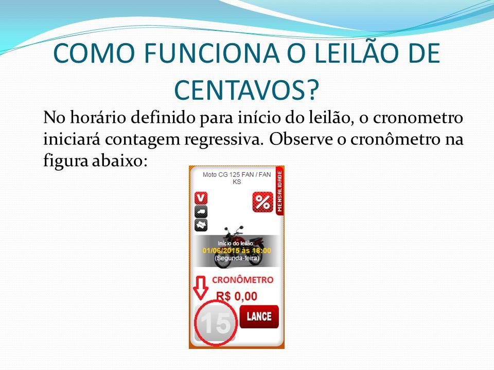 COMO FUNCIONA O LEILÃO DE CENTAVOS
