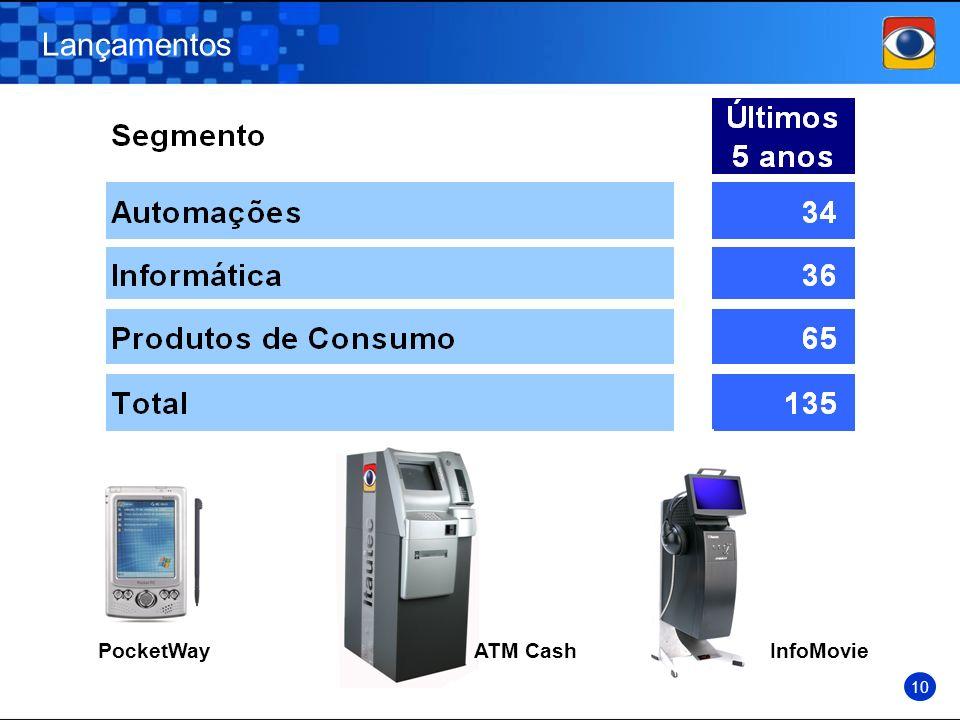 Lançamentos PocketWay ATM Cash InfoMovie