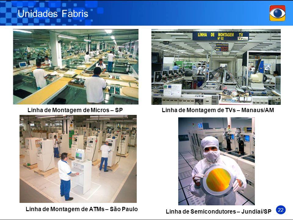 Unidades Fabris Linha de Montagem de Micros – SP