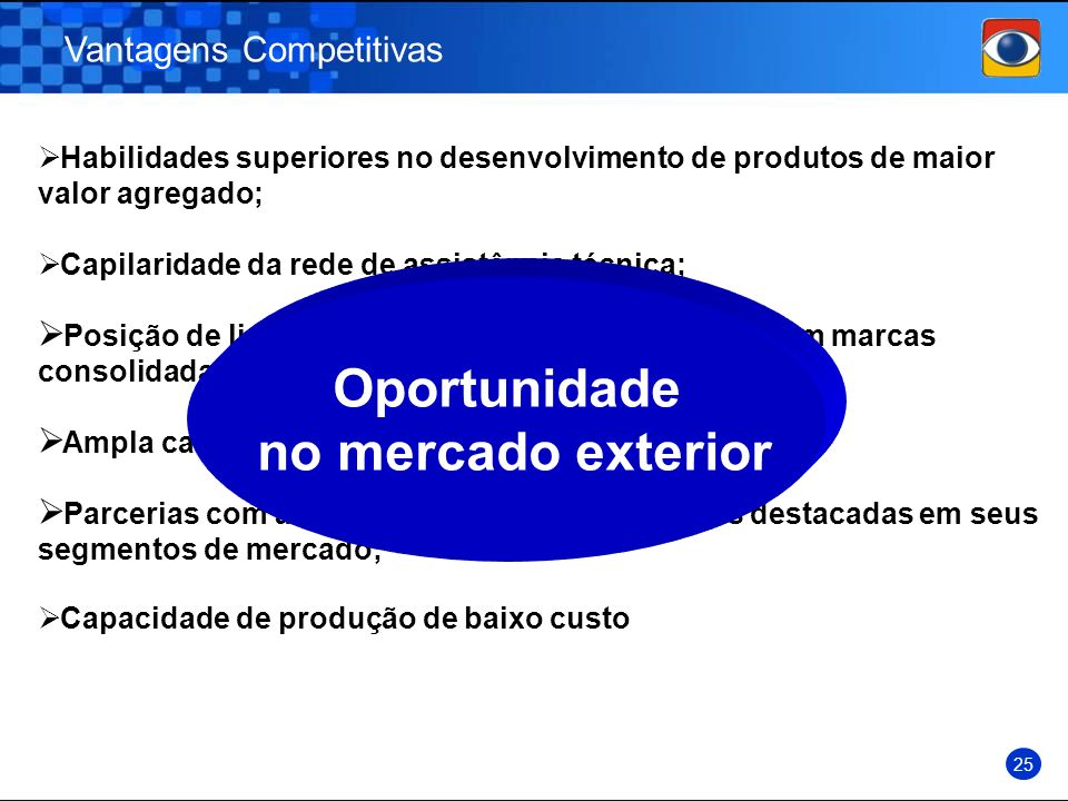 Oportunidade no mercado exterior