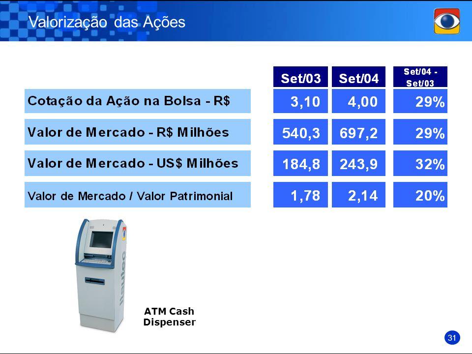 Valorização das Ações ATM Cash Dispenser 31