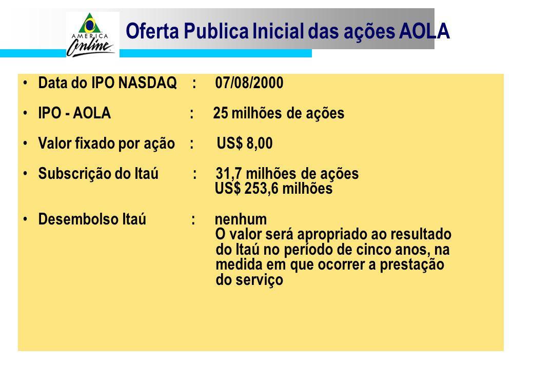 Oferta Publica Inicial das ações AOLA