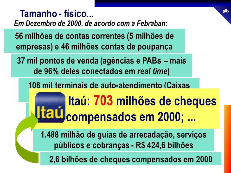 Itaú: 703 milhões de cheques compensados em 2000; ...