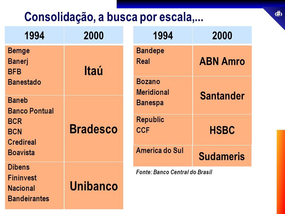 Itaú Bradesco Unibanco