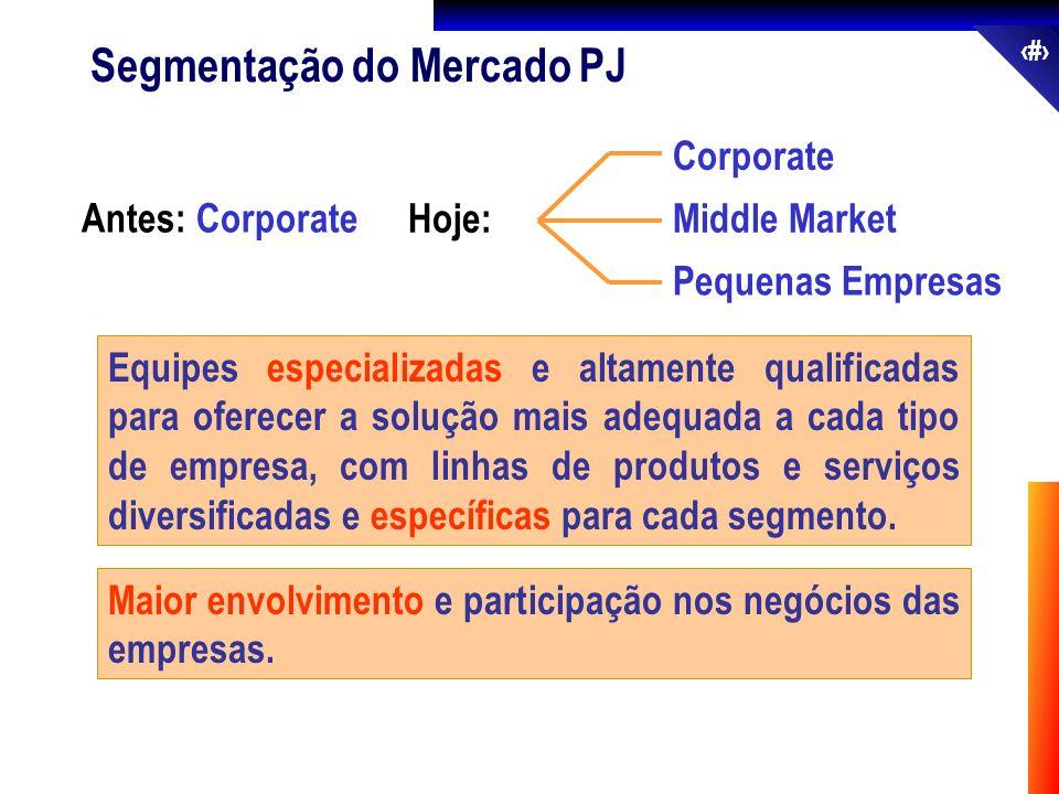 Segmentação do Mercado PJ