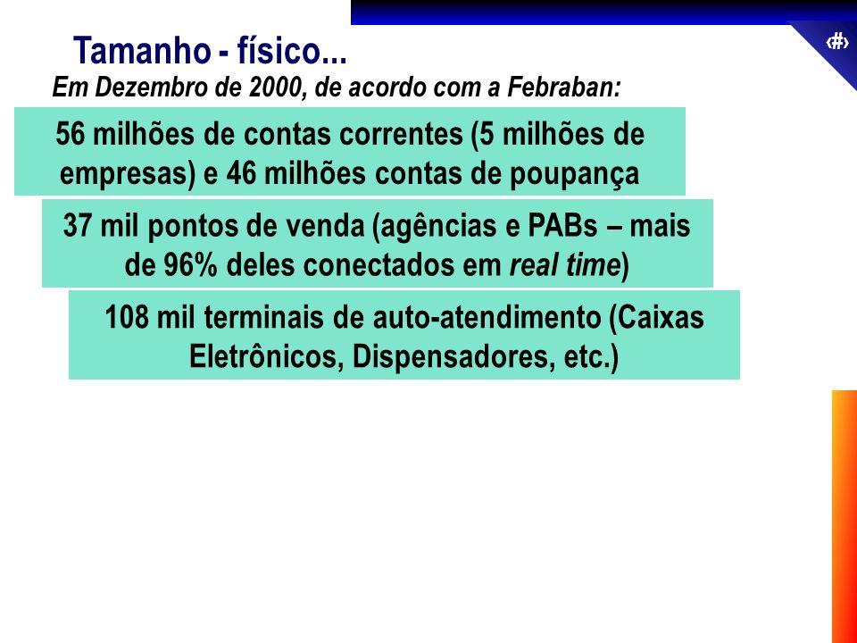 Tamanho - físico... Em Dezembro de 2000, de acordo com a Febraban: