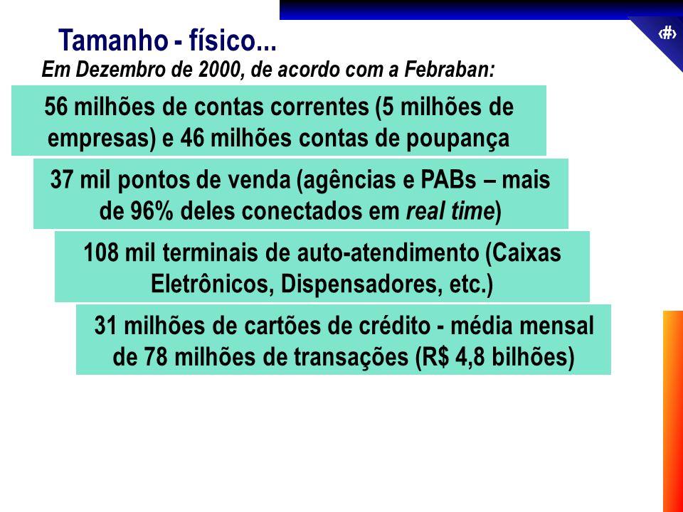 Tamanho - físico...Em Dezembro de 2000, de acordo com a Febraban: