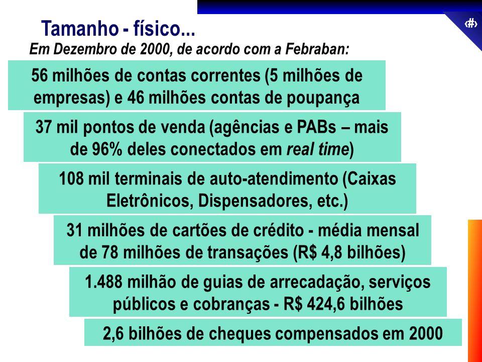 2,6 bilhões de cheques compensados em 2000