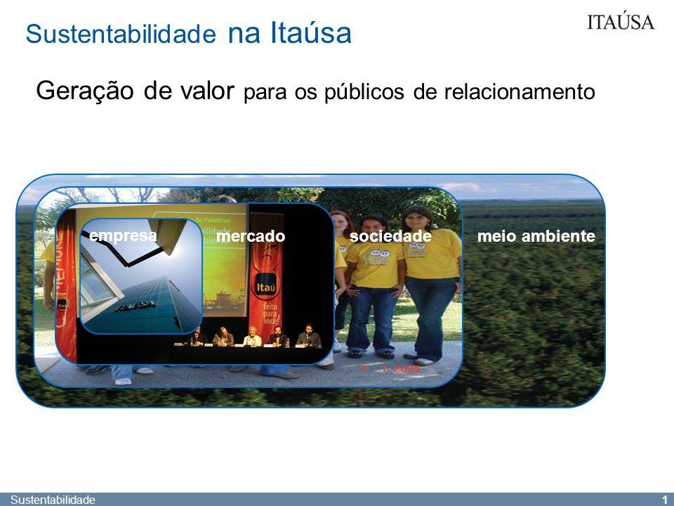 Sustentabilidade na Itaúsa