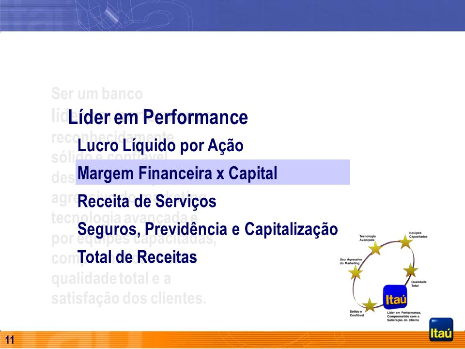 Líder em Performance líder em performance, Lucro Líquido por Ação