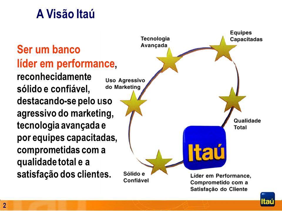 A Visão Itaú Ser um banco líder em performance, reconhecidamente