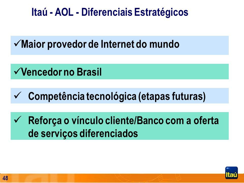 Itaú - AOL - Diferenciais Estratégicos