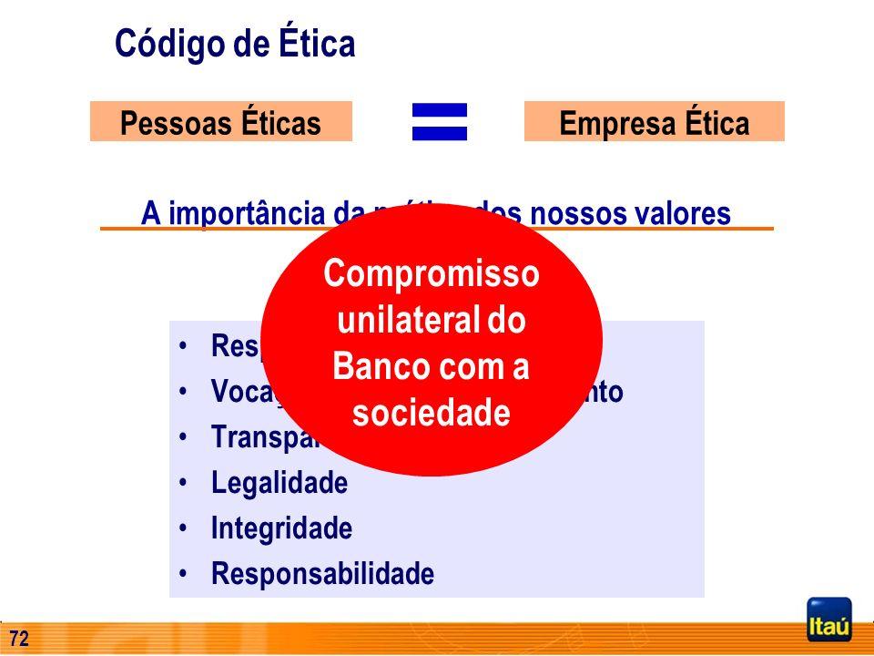A importância da prática dos nossos valores Compromisso unilateral do